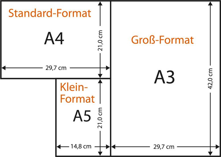 Darstellung der DIN-Formate