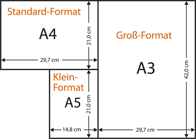 Verschiedene DIN Formate