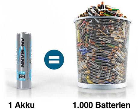 Ein Akku ersetzt 1.000 Batterien