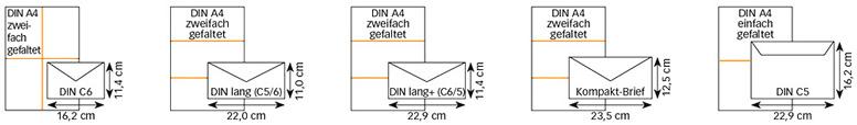 Welches Format passt in welchen Briefumschlag