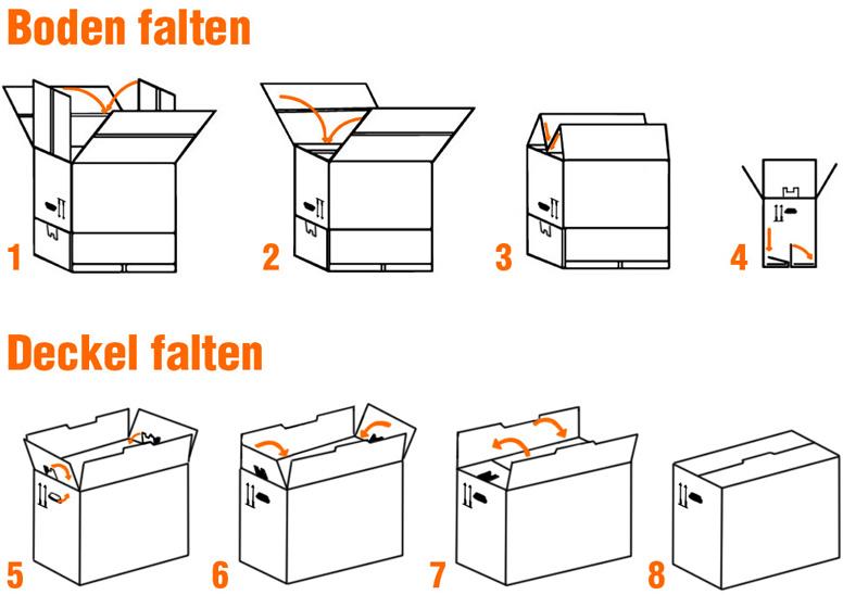 Anleitung zum Aufbauen von Umzugskartons