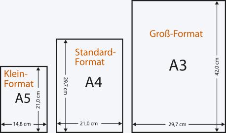 Die gängigen DIN-Formate