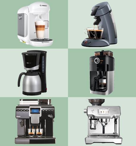 Verschiedene Typen von Kaffeemaschinen
