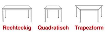Die verschiedenen Formen von Konferenztischen: Rechteckig, quadratisch und trapetzförmig