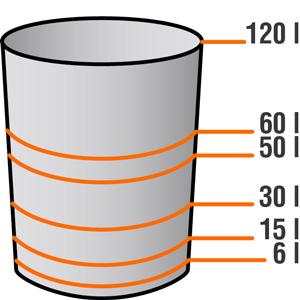 Grafik zeigt verschiedene Mülleimergrößen