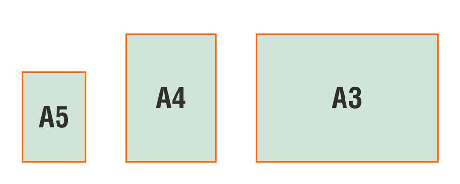 DIN-Formate im Überblick