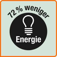 Piktogramm Weniger Energieverbrauch