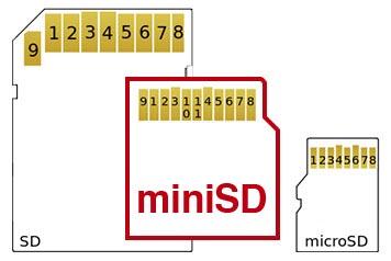 Mini SD-Speicherkarte als Größenvergleich mit SD- und Micro-SD