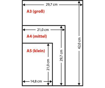 Schematische Darstellung einzelner DIN-Formate